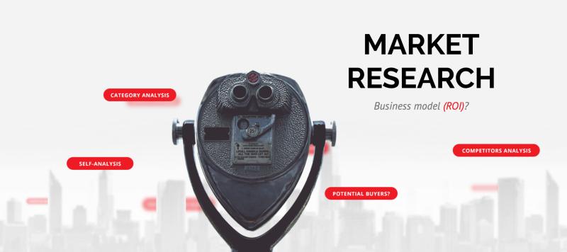 Market Research V process