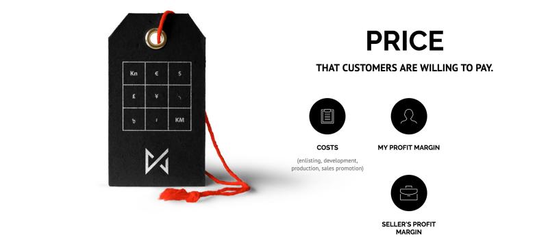 Price V process