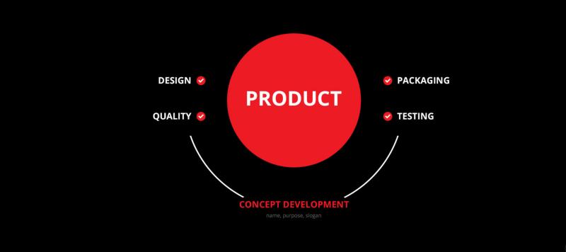 Product V process