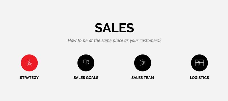 Sales V process